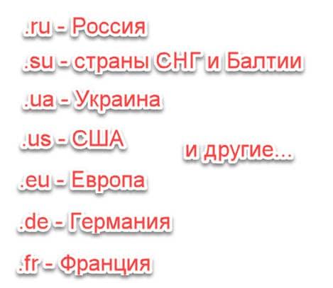 языковые доменные зоны