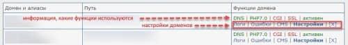 список доменов