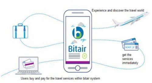 Bitair (BTCA)— Всё о криптовалюте, курс и прогноз