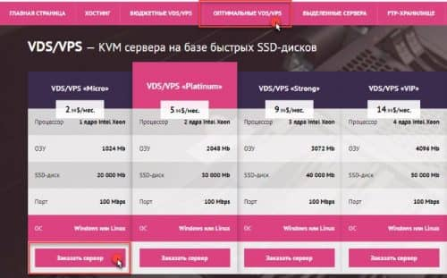 Оптимальные VDS/VPS