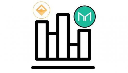 Рынок MKR и DAI