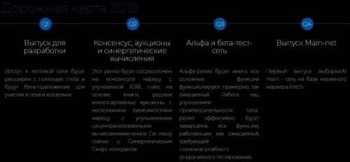 Дорожная карта Fecth AI