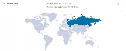 Посетители только из России