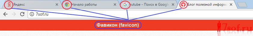 "Элемент дизайна ""фавикон (favicon)"""